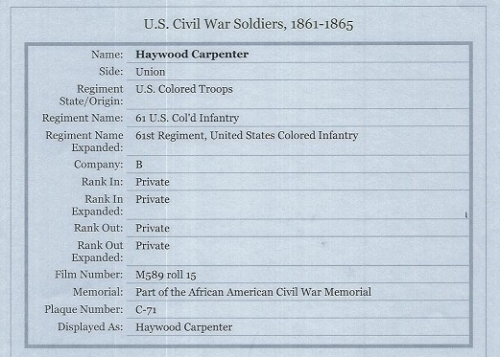 Haywood Carpenter (Civil War Veteran) Union Army